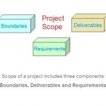 project-scope-boundaries-deliverables-requirements