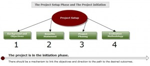 project setup and initiation phase