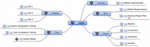 Mapping out WBS in MindGenius mind mapping app