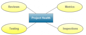 Analyze project health
