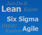 Lean Thinking Project Management in Six Sigma and Agile Projects